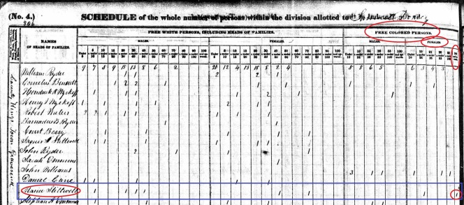 1840.census.Stillwell.Maria - Copy