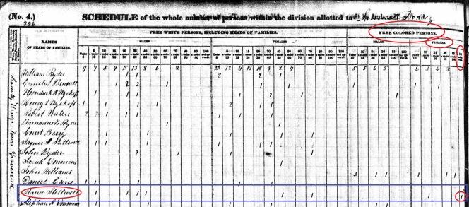 1840.census.Stillwell.Maria - Copy